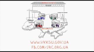 Україна будує нову судову систему