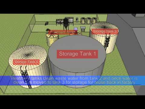 WiSA environmental management systems for automation Video Image