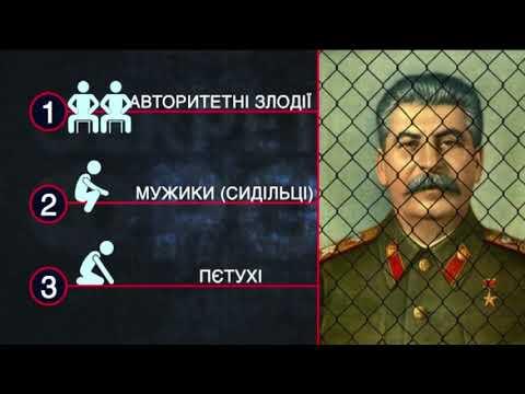 Блатная речь: как нами руководили с помощью воровских законов - Секретный фронт 23.05.2018 - DomaVideo.Ru