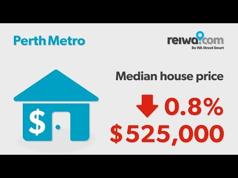 Perth property market experiences marginal price and rent adjustments as spring arrives
