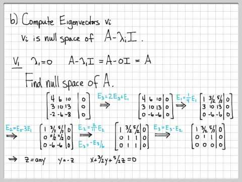 Eigenvalue And Eigenvector Computations Example