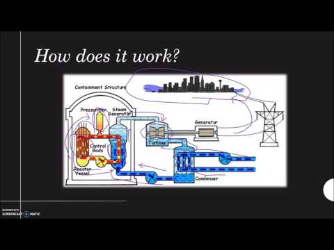 Nuclear Energy And Its uses