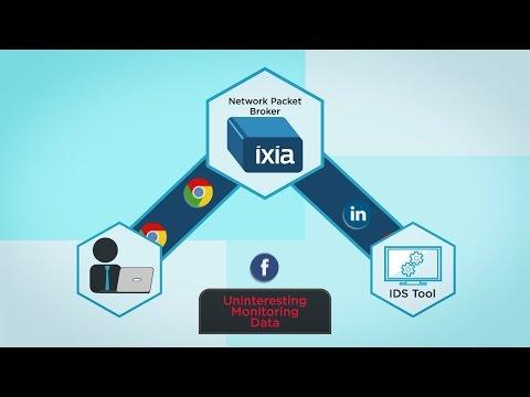 Ixia Makes Monitoring Plug 'n Play