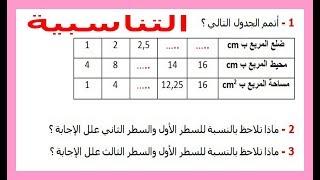الرياضيات السادسة إبتدائي - التناسبية (1) تمرين 3