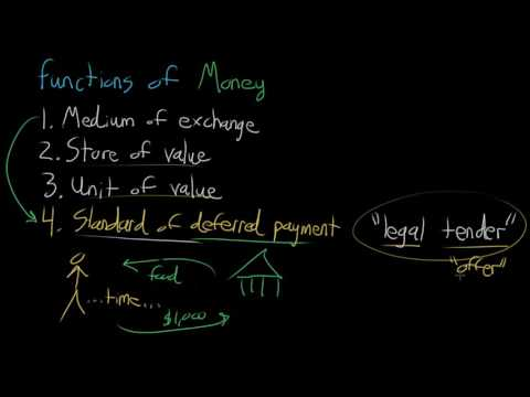 the three functions of money are medium of exchange