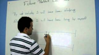 English Grammar - Future Perfect Continuous