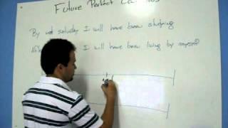 English Grammar - Future Perfect Continuous