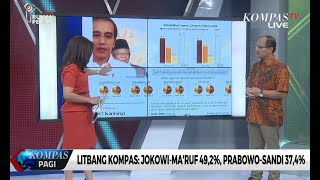 Video Survei Ltbang Kompas: Persaingan Jokowi-Amin Dengan Prabowo-Sandiaga Menyempit MP3, 3GP, MP4, WEBM, AVI, FLV Maret 2019