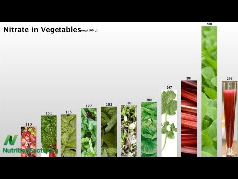 Celery Raw Nutrition Facts Calories Apk Downloader