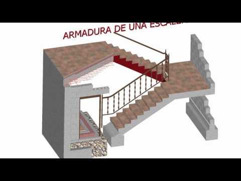 Detalle losa prefabricada autocad videos videos - Escalera caracol prefabricada ...