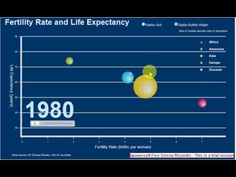 fertility rate dashboard