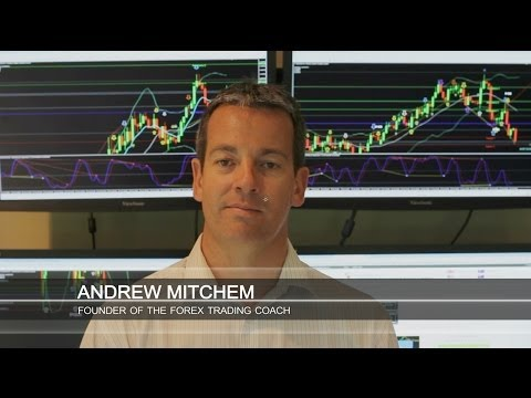 Two excellent ways in which you can refine your trading entries, all explained in this video
