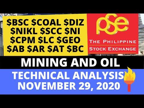 [STOCK MARKET] MINING AND OIL STOCKS IN PH STOCK MARKET: SUNDAY RECAP | TECHNICAL ANALYSIS