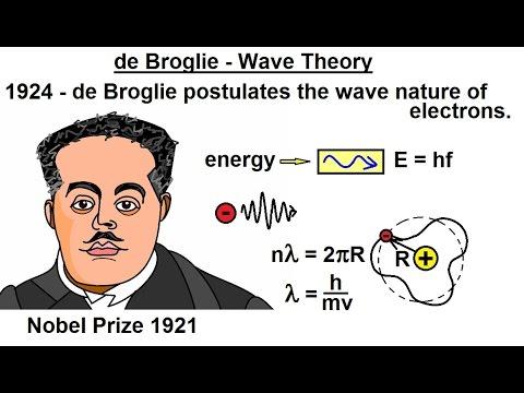 Physics - Chapt. 66 Quantum Mechanics (6 of 9) de Broglie - Wave Theory