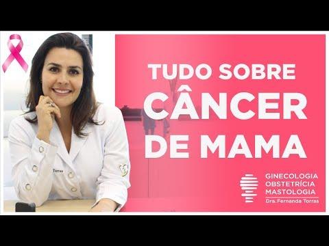 Saiba aqui tudo sobre câncer de mama