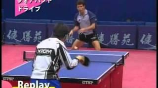 Zoran Primorac  техника топспина справа