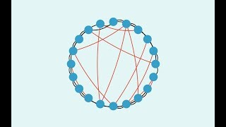 Introduction to Complexity: Small-World Networks Part 1