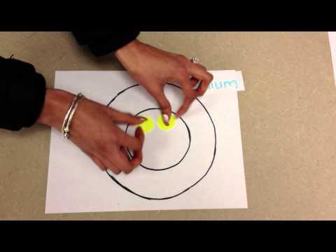 Atomic structure - Helium - Paper slide - Edited