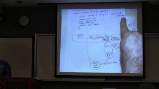 Embedded Systems Course - Lecture 20:  Interrupts and State Machines 2