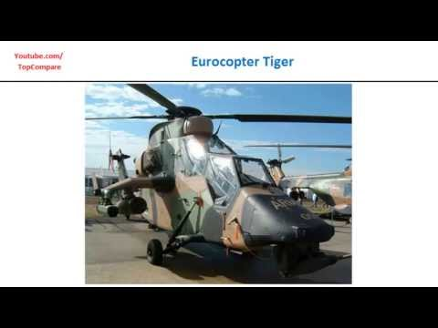 Eurocopter Tiger compared to Denel...