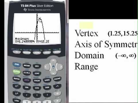 Quadratic Functions with a Graphing Calculator
