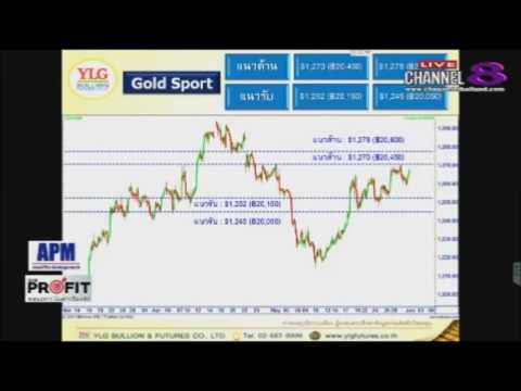 Take Profit by YLG 01-06-60
