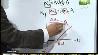 الفيزياء أ/ محمد عبد المعبود  28-11-2012