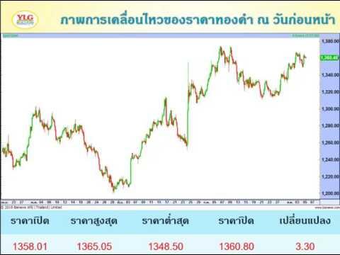 YLG บทวิเคราะห์ราคาทองคำประจำวัน 05-08-16