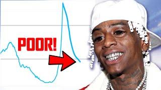 Video Why Your Favorite Rapper Is BROKE! MP3, 3GP, MP4, WEBM, AVI, FLV Oktober 2018