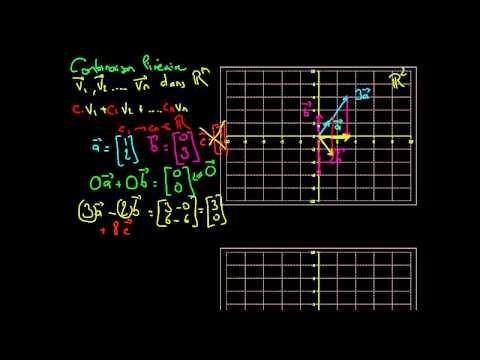 Combinaisons linéaires et sous-espace vectoriel engendré