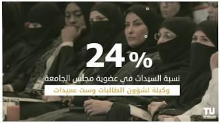 World's Women Day