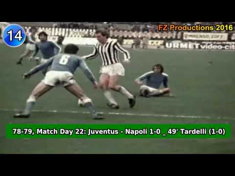 Marco Tardelli - 36 goals in Serie A (Juventus, Inter 1975-1987)
