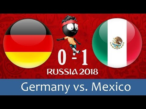 Germany vs Mexico 0 - 1 |  World Cup 2018 Animation Highlights