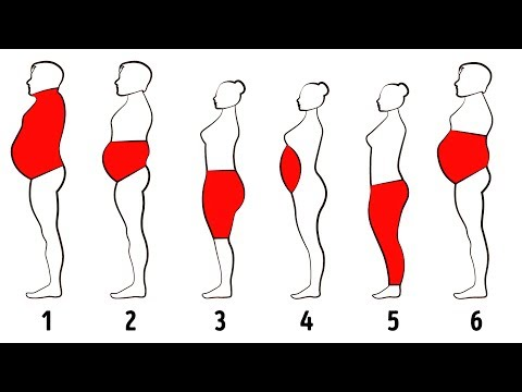 6Types ofBody Fat and How toGet Rid ofIt
