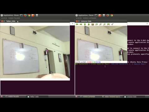 AVB Real Time Video streaming Demonstration
