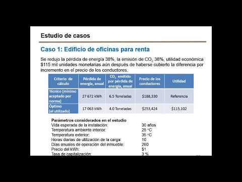 Webinar Instalacion Electrica Sustentable 21jul2015