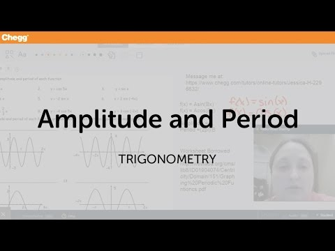 Definition Of Amplitude And Period Chegg