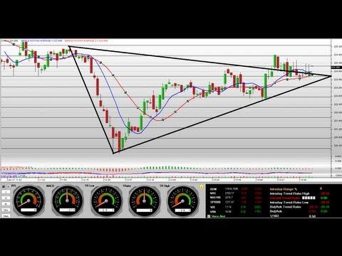 StockMarketFunding - http://www.StockMarketFunding.com High Frequency Stock & Options Market Maker Trading Platform. Best Trading Software Stock & Options Trading Platform. In th...