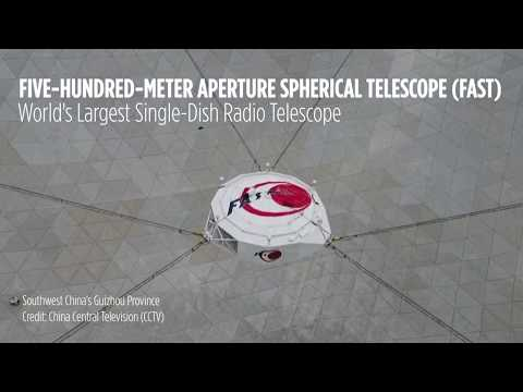 World's Largest Single-Dish Radio Telescope in Awesome Aerial Views