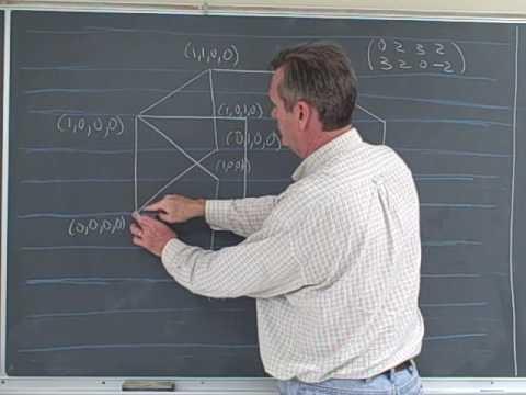 Drawing the Hypercube # 1