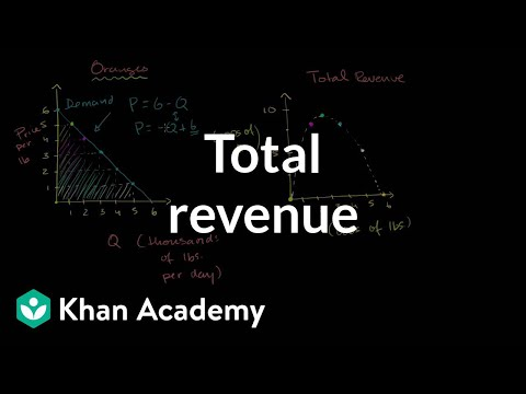 khan revenue View md omar faruq khan's profile on linkedin, the world's largest professional community md omar faruq has 2 jobs listed on their profile see the complete.
