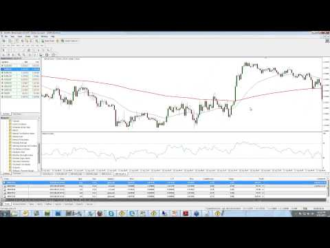 TradeWest Forex | Forex Weekly: Technical Indicators (June 21, 2013)