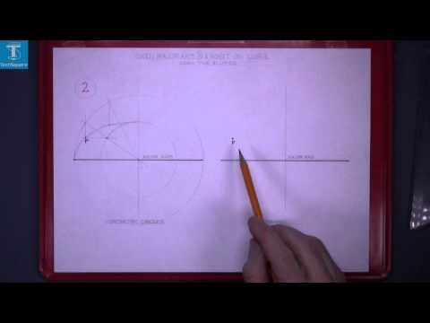 Ellipse Question 2 of 6