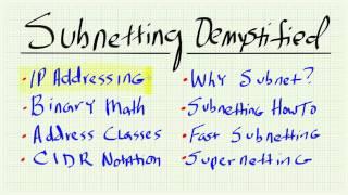 Subnetting Demystified