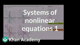 Systems of nonlinear equations 1 | Algebra II | Khan Academy