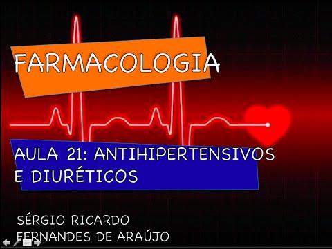 Curso de Farmacologia: Aula 21 - Antihipertensivos - Diuréticos