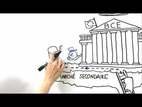 Dessine-moi l'éco : Le rôle de la Banque Centrale Européenne face à la crise de la dette (видео)