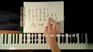 Video What is a chord? How to Play Chords on Piano for Beginners (Piano Tutorial) Key of C. MP3, 3GP, MP4, WEBM, AVI, FLV Juni 2018