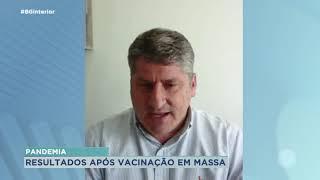 Número de casos de Covid em Botucatu cai 86% após vacinação