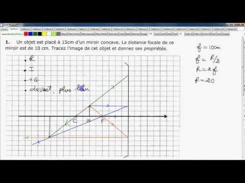 Phy5041 cours de physique l 39 ducation des adultes for Miroir concave et convexe
